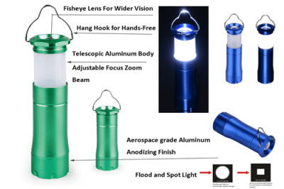 Best backpacking lantern