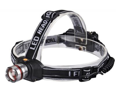 Versatile Headlamps