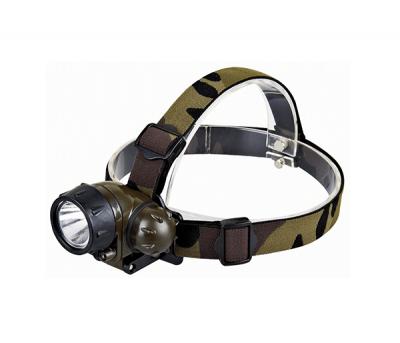 Mining headlamps