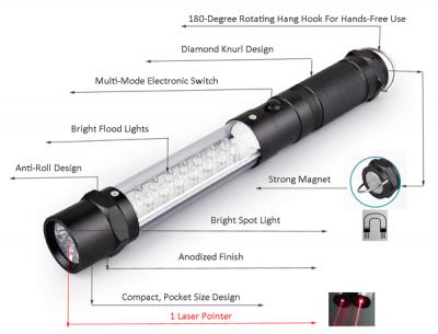 infrared flashlights